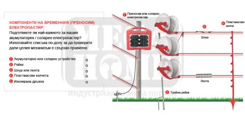 "Електропастир  комплект ""Прогрес"""