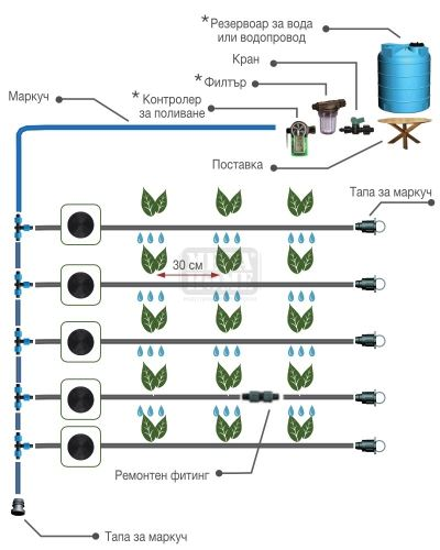 Система за капково напояване Primaterra Linea 50 - 100