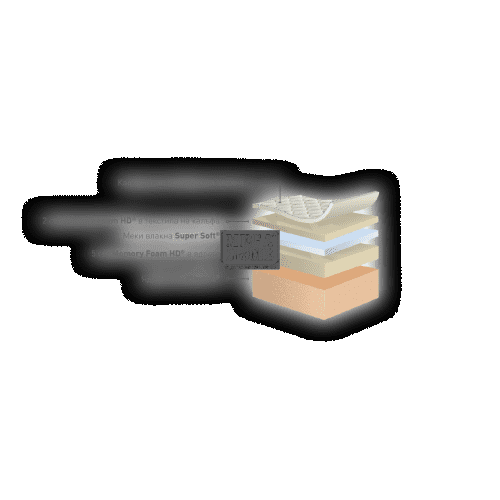 Матрак Terra Dual 25 см Magniflex