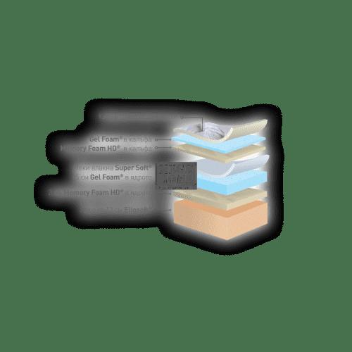 Матрак Magnigel Dual 30 см Magniflex
