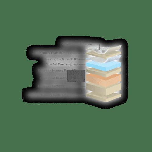 Матрак Diamante Dual 35 см Magniflex
